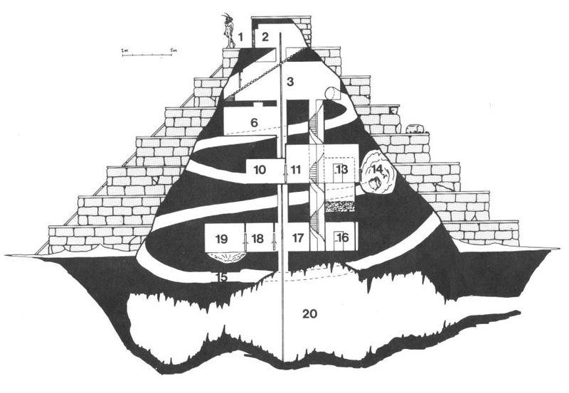 Fil:Spindelkonungenspyramid Pyramiden.JPG